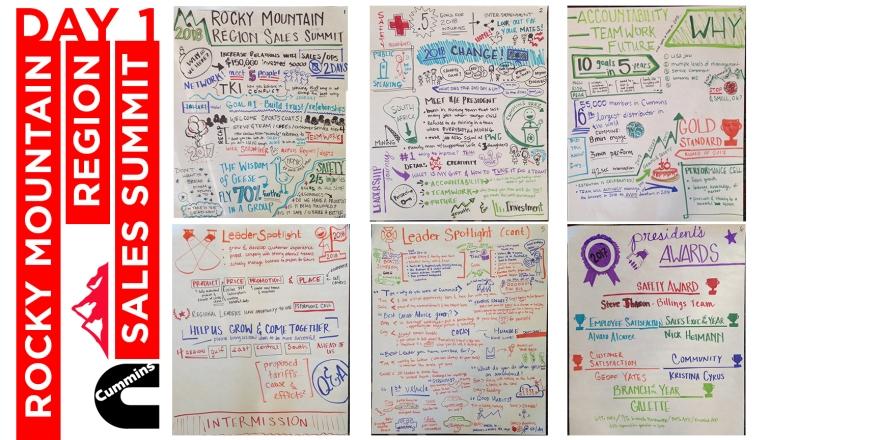 Cummins_RockyMountain_Summit2018_doodle1