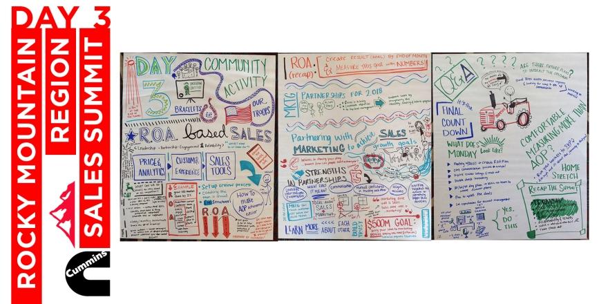 Cummins_RockyMountain_Summit2018_doodle3